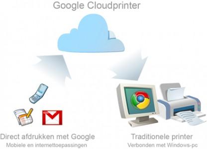 gps os chrome google laptop receiver