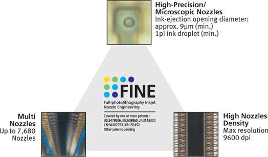 fine-logo-canon