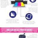 infographic-hoe-werkt-een-inkjet-printer